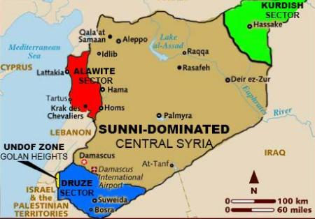 The Alawite sector: relatively small but asset rich