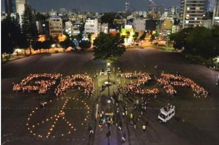gaza tokyo candle pattern